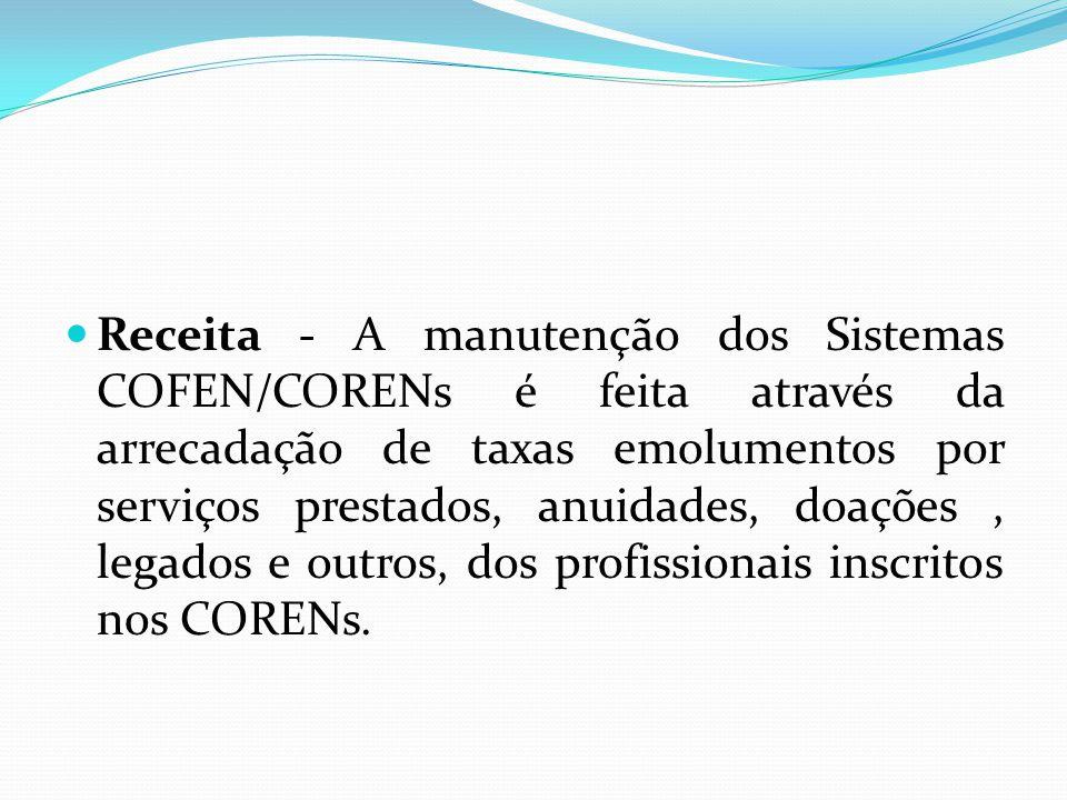Receita - A manutenção dos Sistemas COFEN/CORENs é feita através da arrecadação de taxas emolumentos por serviços prestados, anuidades, doações, legad