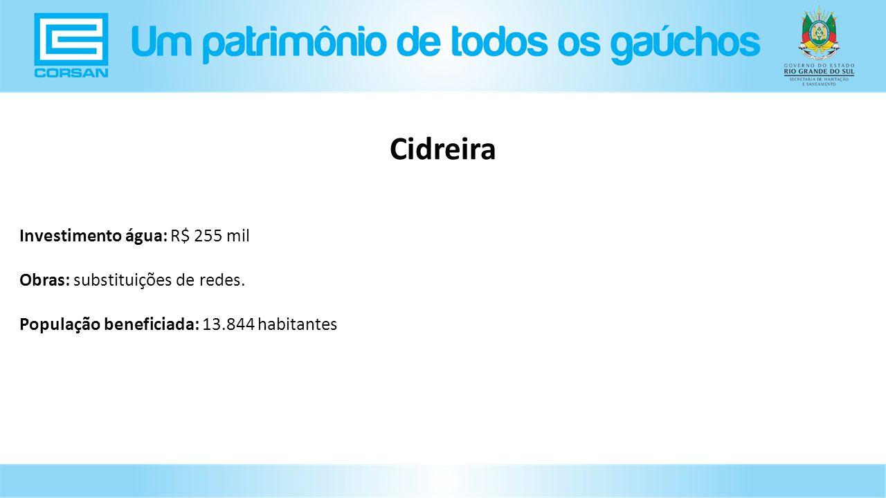 Investimento água: R$ 255 mil Obras: substituições de redes.