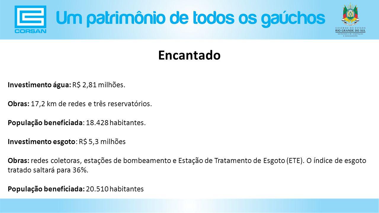 Investimento água: R$ 2,81 milhões.Obras: 17,2 km de redes e três reservatórios.