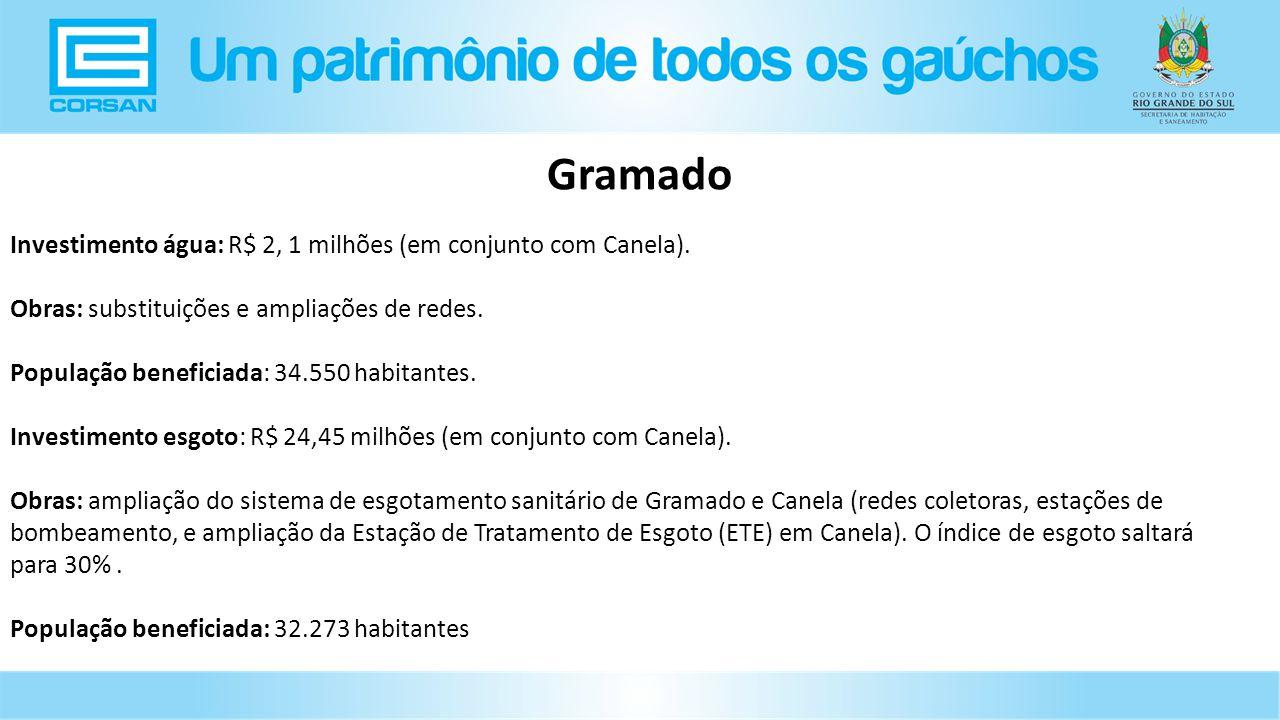 Investimento água: R$ 2, 1 milhões (em conjunto com Canela).