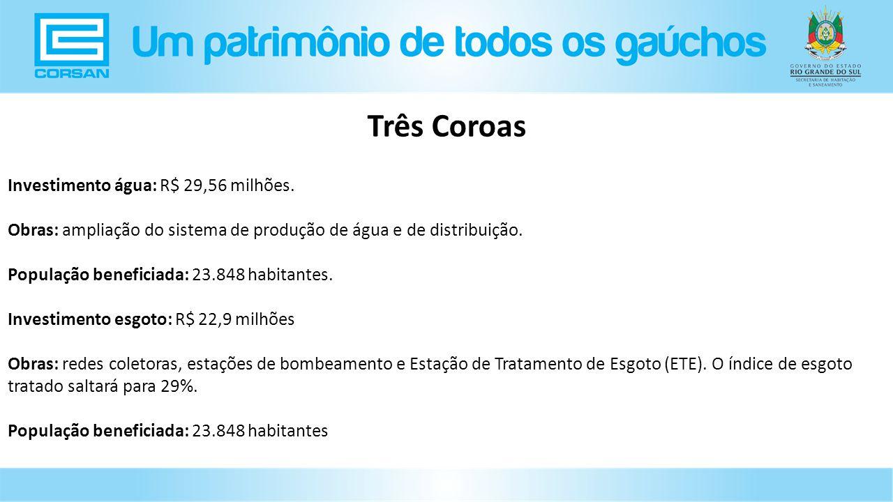 Investimento água: R$ 29,56 milhões.