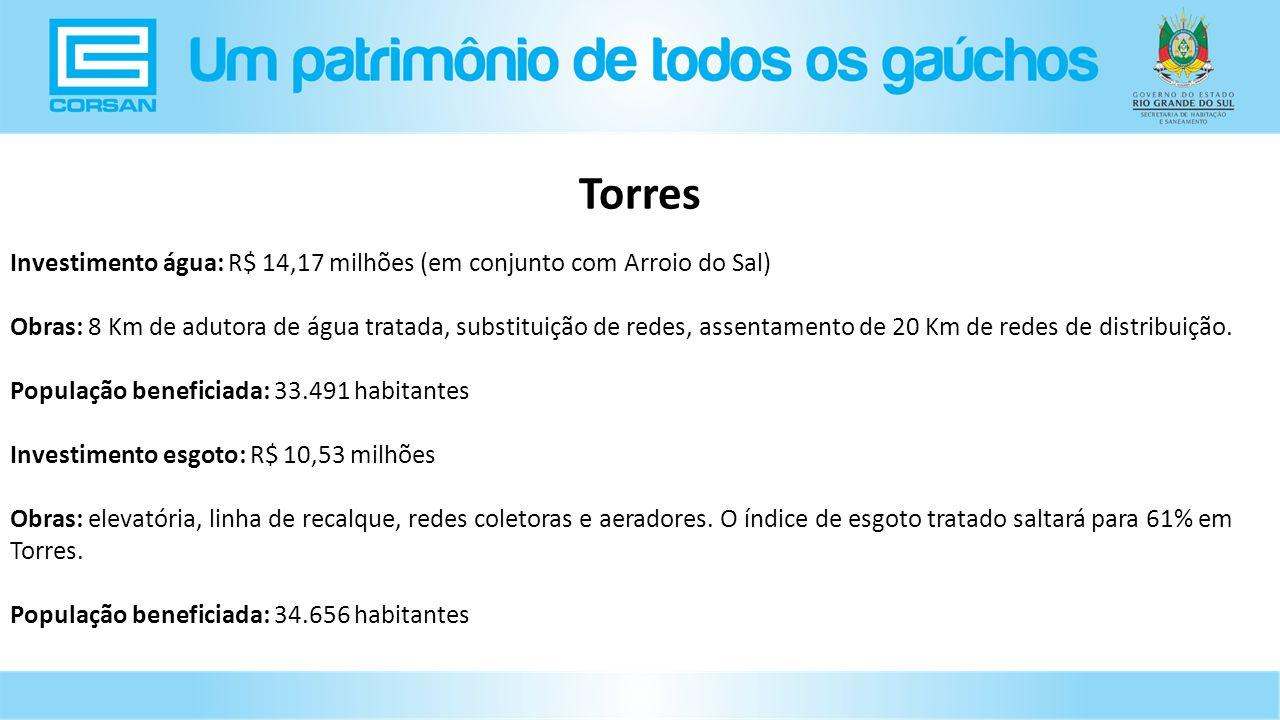 Investimento água: R$ 14,17 milhões (em conjunto com Arroio do Sal) Obras: 8 Km de adutora de água tratada, substituição de redes, assentamento de 20 Km de redes de distribuição.