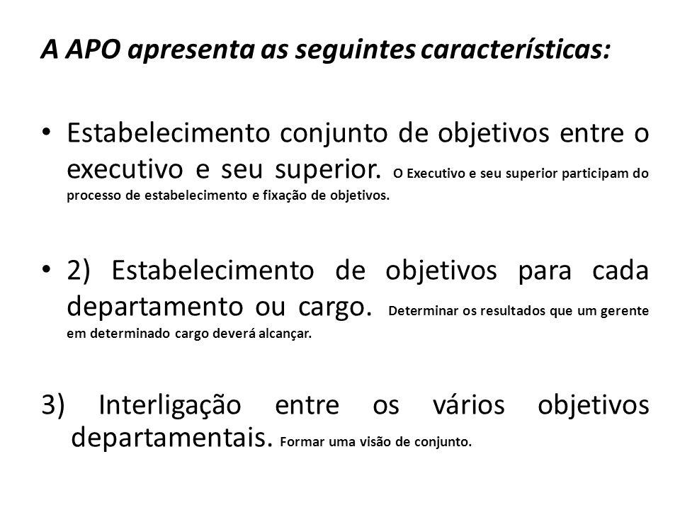 A APO apresenta as seguintes características: Estabelecimento conjunto de objetivos entre o executivo e seu superior. O Executivo e seu superior parti