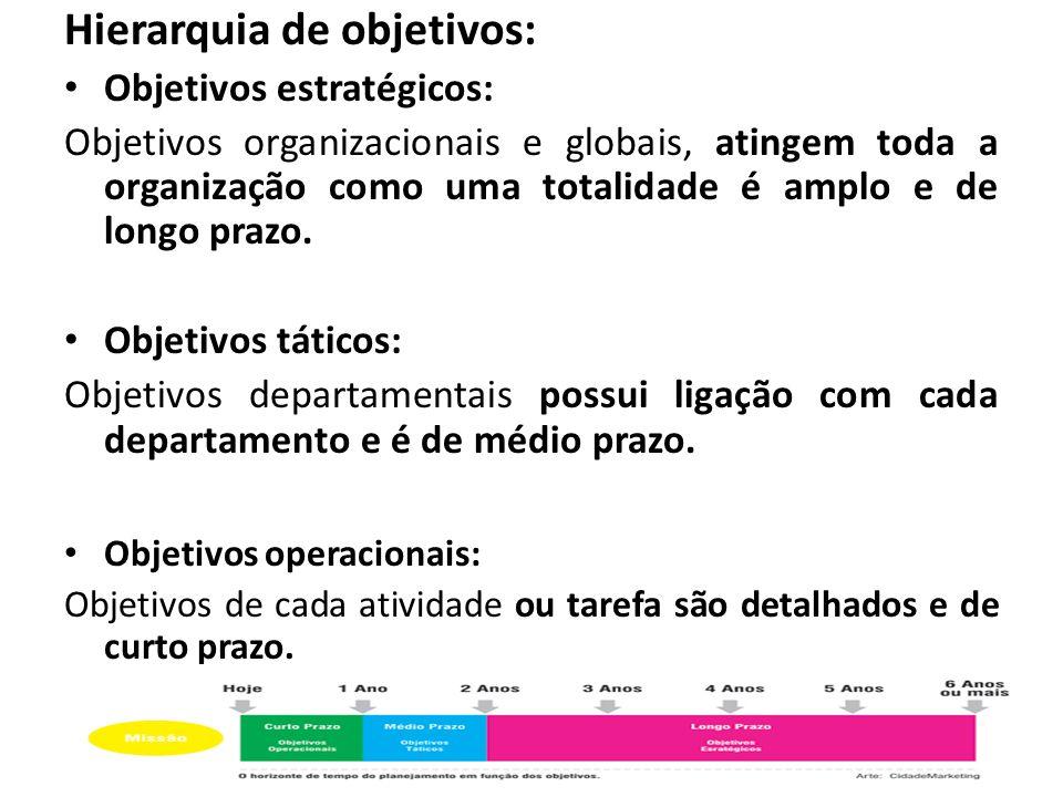 Hierarquia de objetivos: Objetivos estratégicos: Objetivos organizacionais e globais, atingem toda a organização como uma totalidade é amplo e de long