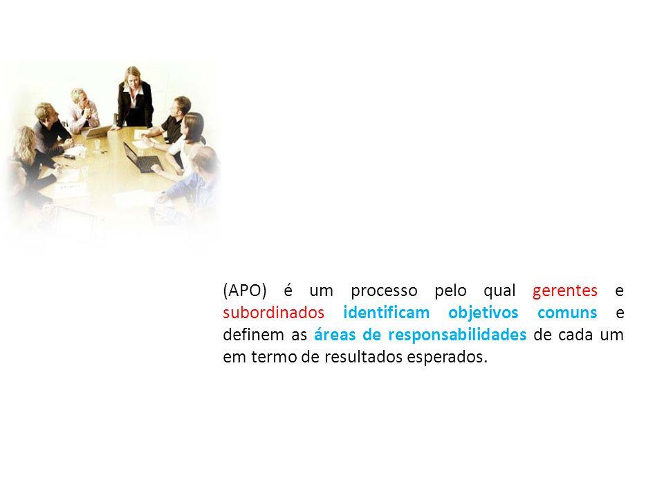 (APO) é um processo pelo qual gerentes e subordinados identificam objetivos comuns e definem as áreas de responsabilidades de cada um em termo de resu