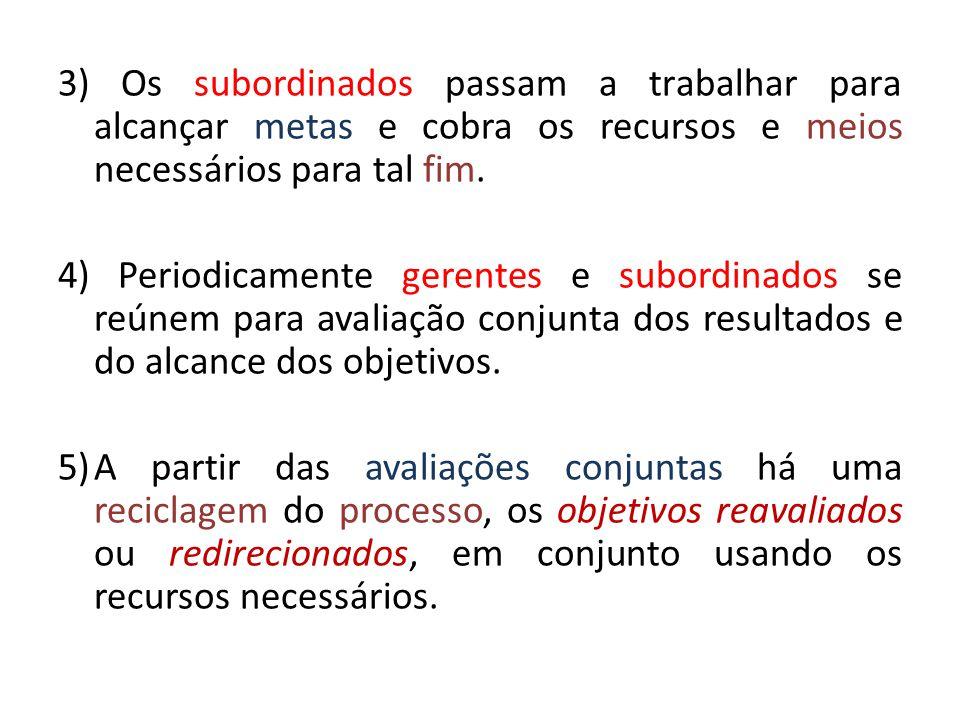 3) Os subordinados passam a trabalhar para alcançar metas e cobra os recursos e meios necessários para tal fim. 4) Periodicamente gerentes e subordina