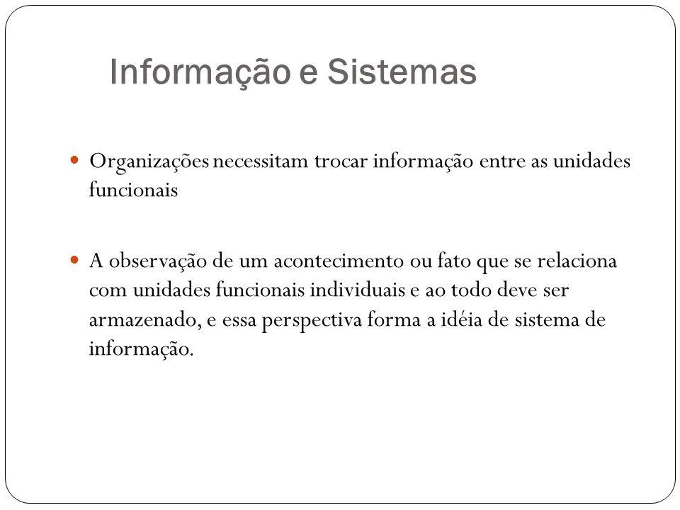 Informação e Sistemas Organizações necessitam trocar informação entre as unidades funcionais A observação de um acontecimento ou fato que se relaciona