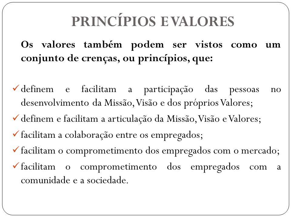 PRINCÍPIOS E VALORES  O enunciado de cada valor deve ser curto.