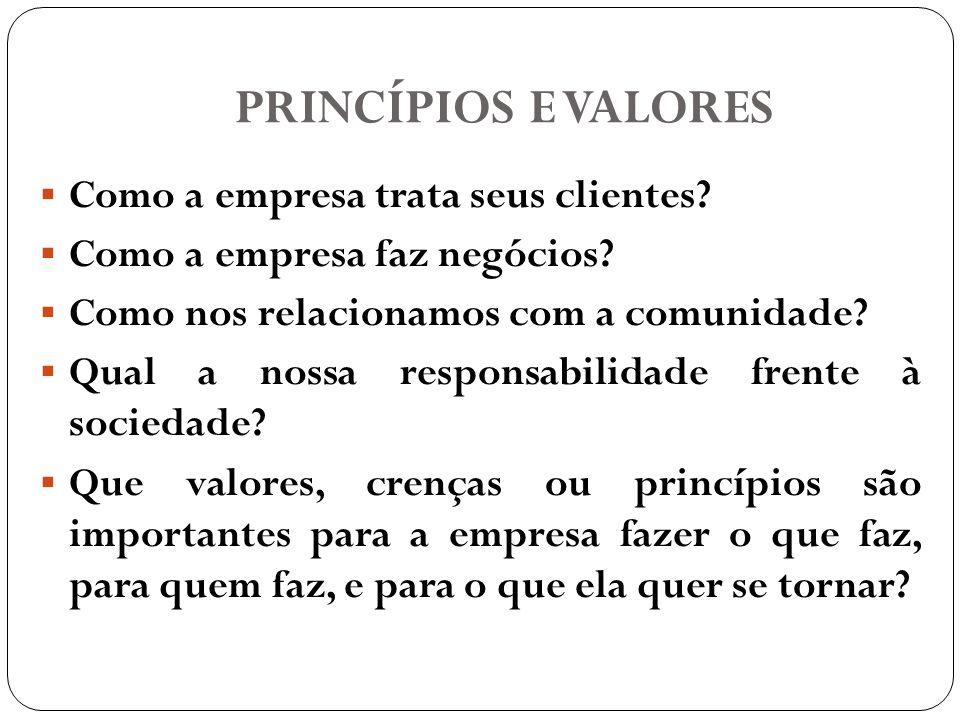 PRINCÍPIOS E VALORES Resumidamente, os valores:  Definem as regras básicas que norteiam os comportamentos e atitudes de todos empregados.