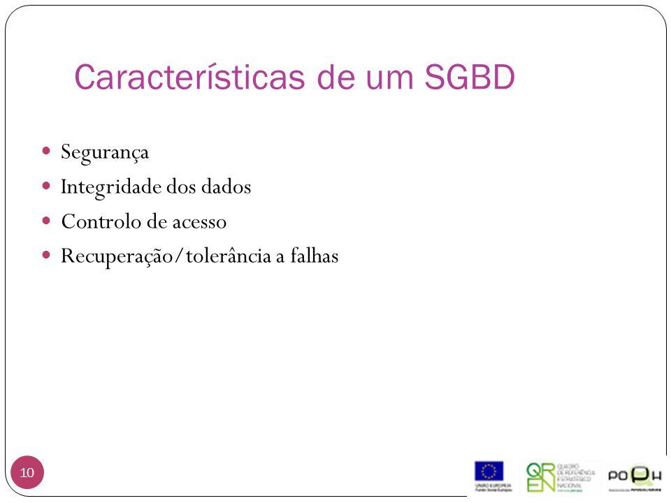 Características de um SGBD 10 Segurança Integridade dos dados Controlo de acesso Recuperação/tolerância a falhas