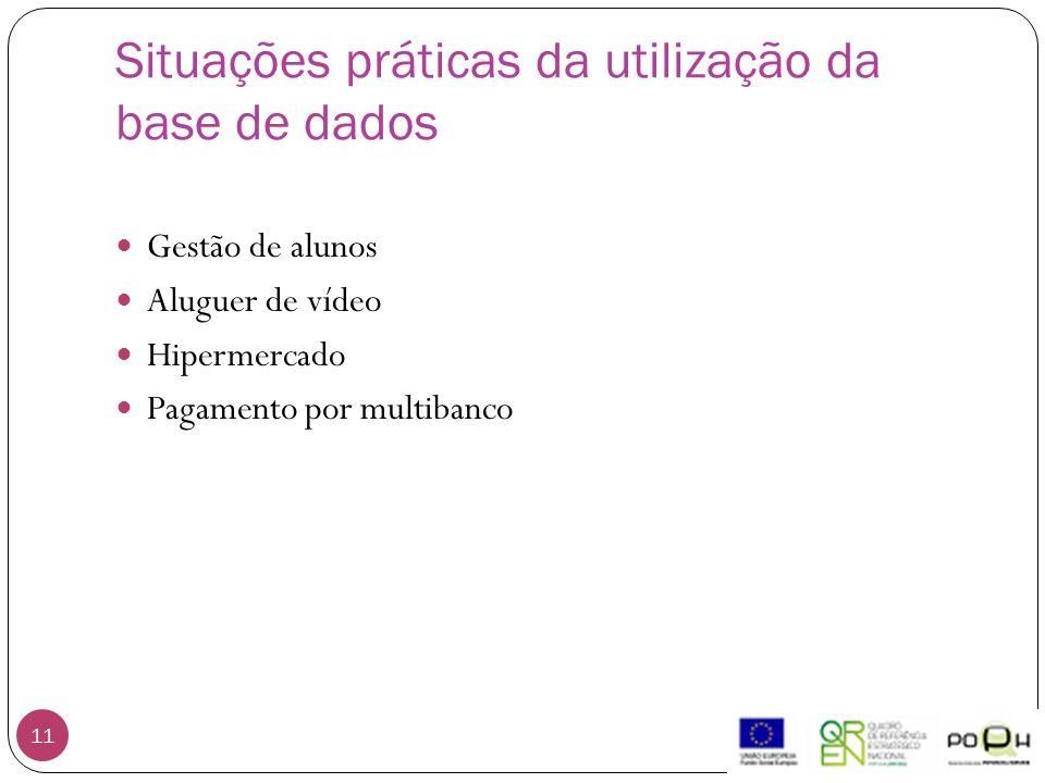 Situações práticas da utilização da base de dados 11 Gestão de alunos Aluguer de vídeo Hipermercado Pagamento por multibanco