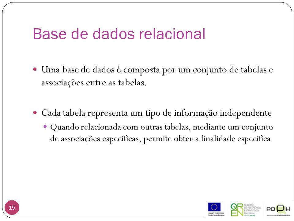 Base de dados relacional 15 Uma base de dados é composta por um conjunto de tabelas e associações entre as tabelas.