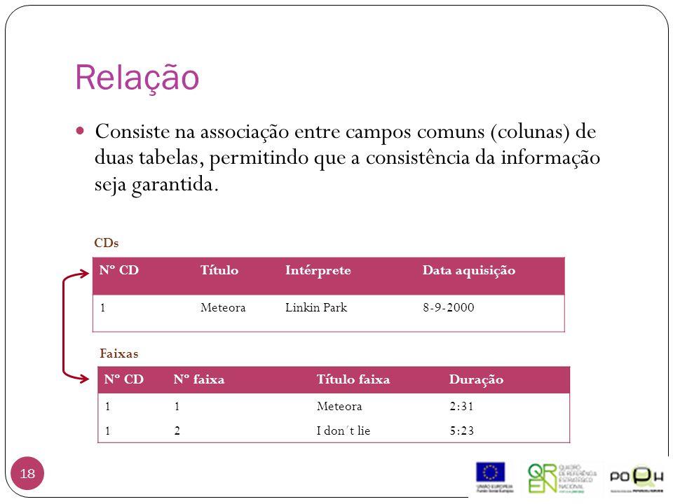 Relação 18 Consiste na associação entre campos comuns (colunas) de duas tabelas, permitindo que a consistência da informação seja garantida. Nº CDTítu