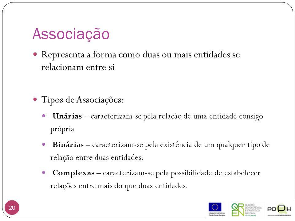 Associação 20 Representa a forma como duas ou mais entidades se relacionam entre si Tipos de Associações: Unárias – caracterizam-se pela relação de um