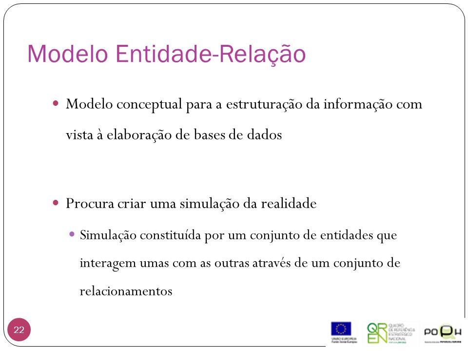 Modelo Entidade-Relação 22 Modelo conceptual para a estruturação da informação com vista à elaboração de bases de dados Procura criar uma simulação da