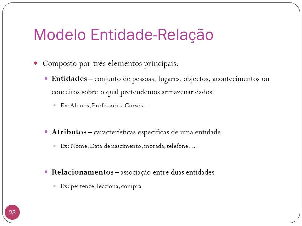 Modelo Entidade-Relação 23 Composto por três elementos principais: Entidades – conjunto de pessoas, lugares, objectos, acontecimentos ou conceitos sobre o qual pretendemos armazenar dados.