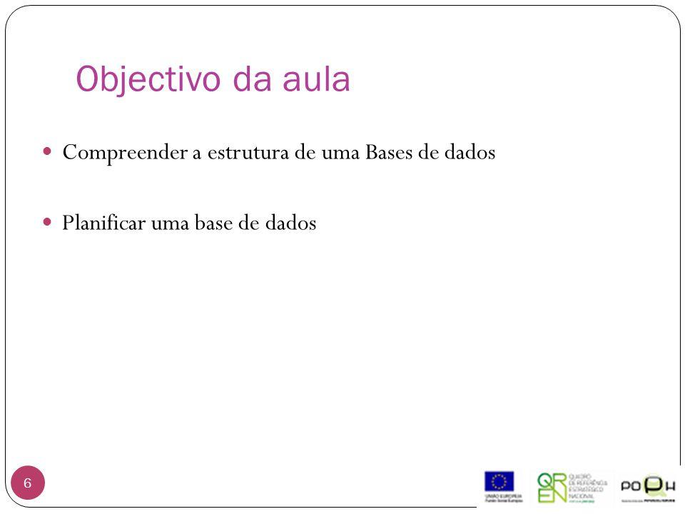 Objectivo da aula 6 Compreender a estrutura de uma Bases de dados Planificar uma base de dados