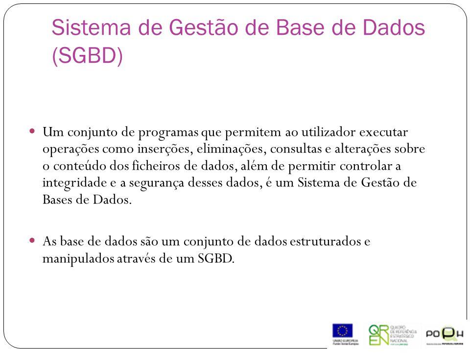 Sistema de Gestão de Base de Dados (SGBD) Um conjunto de programas que permitem ao utilizador executar operações como inserções, eliminações, consulta