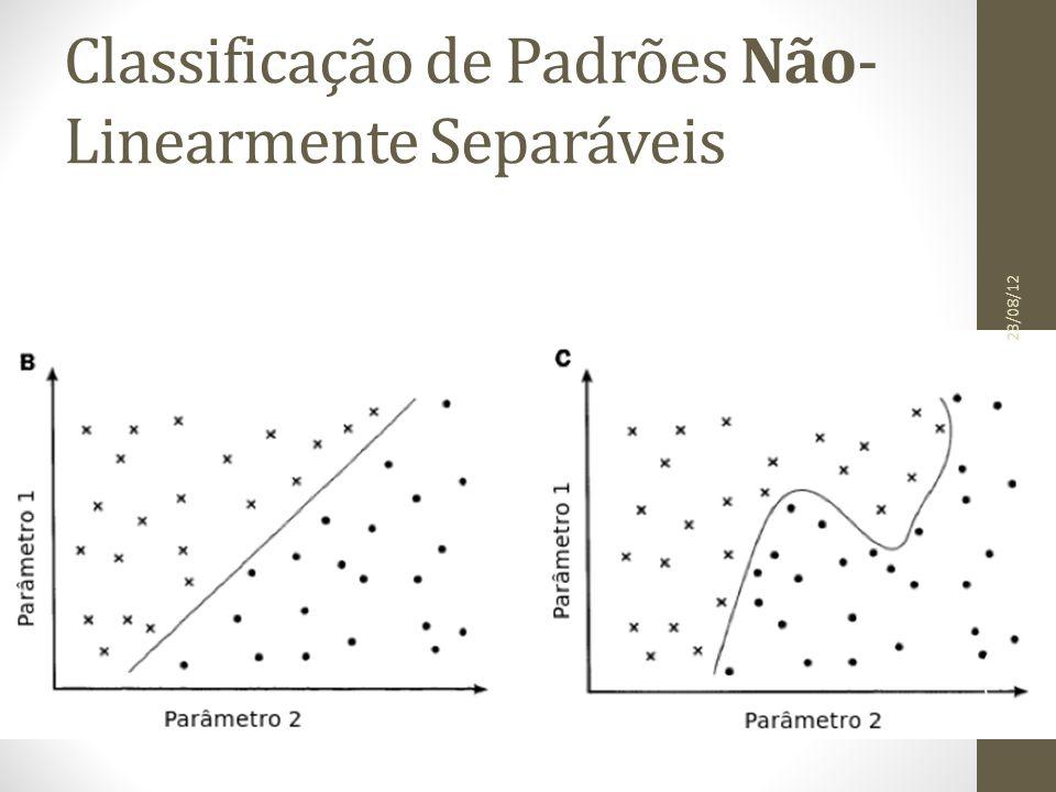 Classificação de Padrões Não- Linearmente Separáveis 23/08/12 11