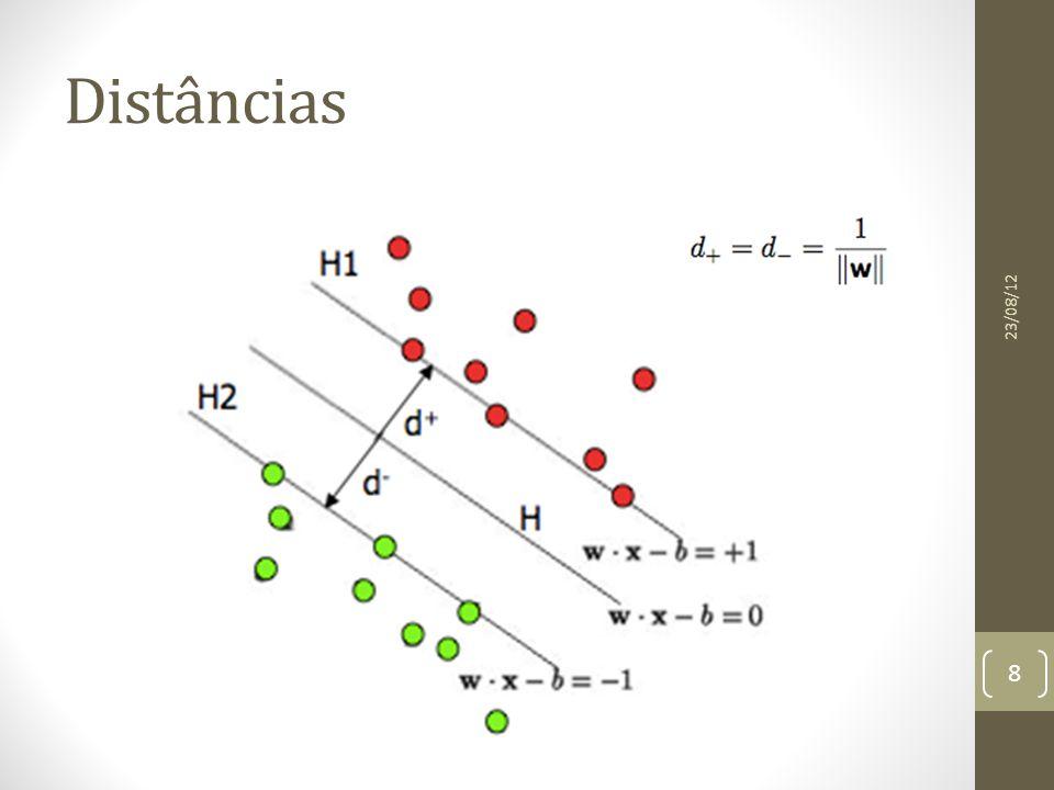 Margem Margem (ρ) O hiperplano ótimo é dado pela maximização da margem, isto é, pela minimização da norma 23/08/12 9