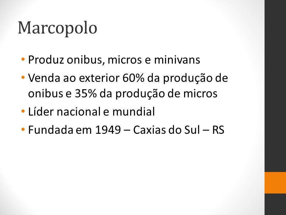 Marcopolo Produz onibus, micros e minivans Venda ao exterior 60% da produção de onibus e 35% da produção de micros Líder nacional e mundial Fundada em