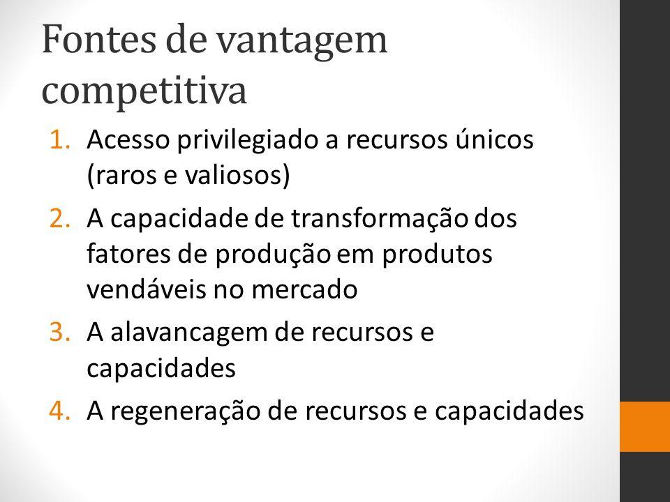 Fontes de vantagem competitiva 1.Acesso privilegiado a recursos únicos (raros e valiosos) 2.A capacidade de transformação dos fatores de produção em p