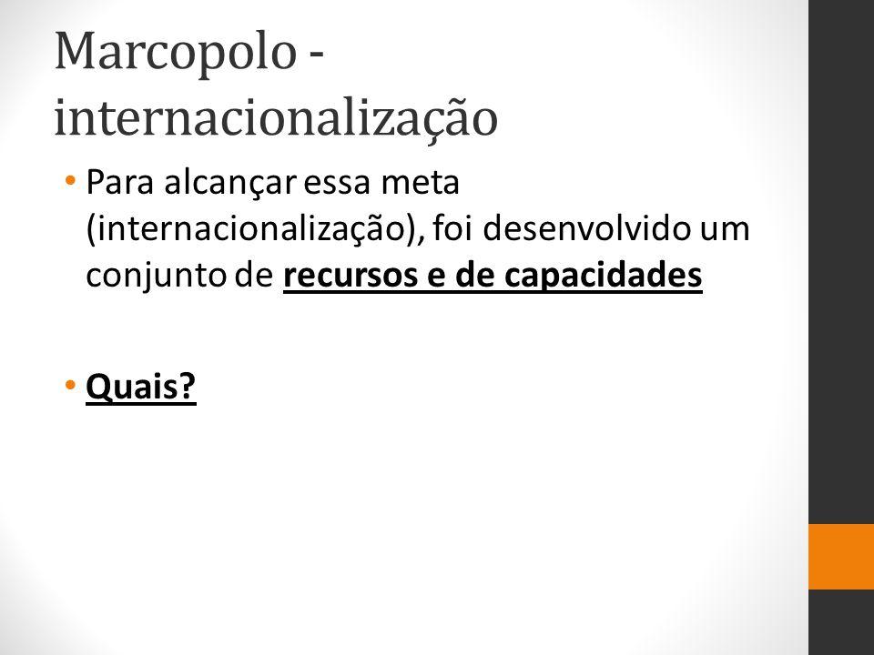 Marcopolo - internacionalização Para alcançar essa meta (internacionalização), foi desenvolvido um conjunto de recursos e de capacidades Quais?