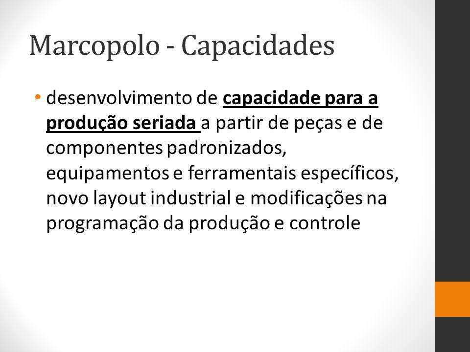 Marcopolo - Capacidades desenvolvimento de capacidade para a produção seriada a partir de peças e de componentes padronizados, equipamentos e ferramen