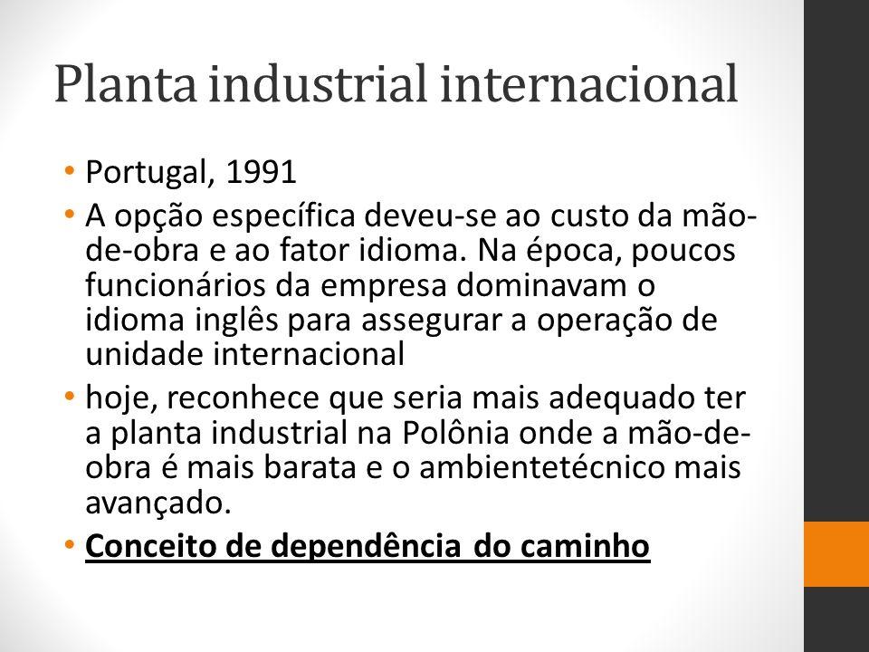 Planta industrial internacional Portugal, 1991 A opção específica deveu-se ao custo da mão- de-obra e ao fator idioma. Na época, poucos funcionários d
