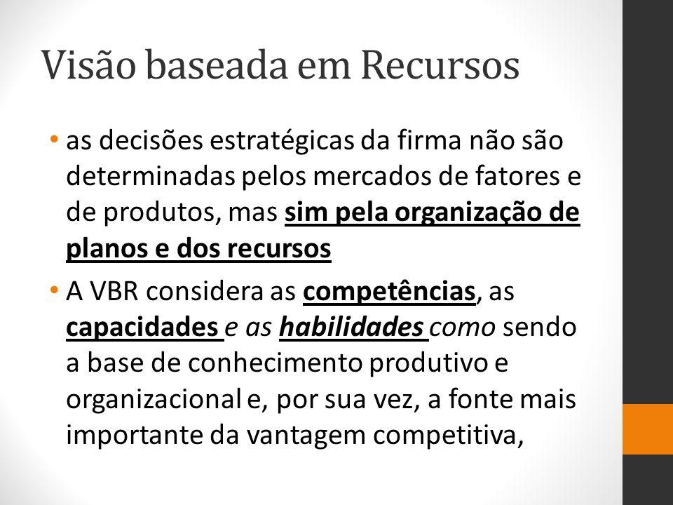 Visão baseada em Recursos as decisões estratégicas da firma não são determinadas pelos mercados de fatores e de produtos, mas sim pela organização de