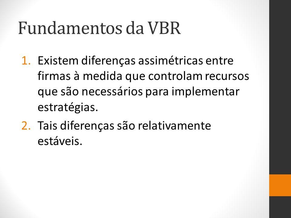 Fundamentos da VBR 1.Existem diferenças assimétricas entre firmas à medida que controlam recursos que são necessários para implementar estratégias. 2.