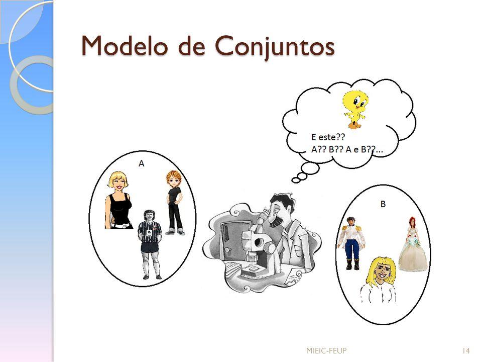 Modelo de Conjuntos MIEIC-FEUP14