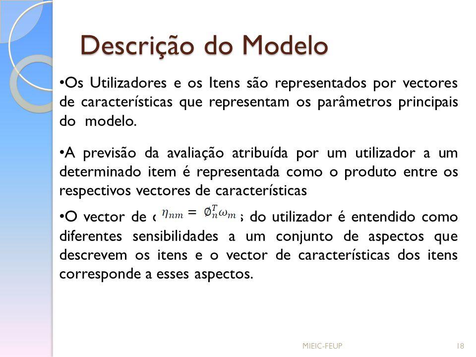 Descrição do Modelo MIEIC-FEUP18 Os Utilizadores e os Itens são representados por vectores de características que representam os parâmetros principais