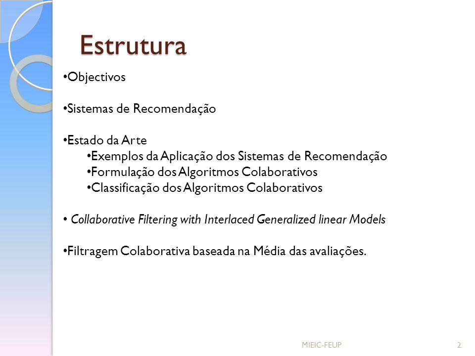 Estrutura MIEIC-FEUP2 Objectivos Sistemas de Recomendação Estado da Arte Exemplos da Aplicação dos Sistemas de Recomendação Formulação dos Algoritmos