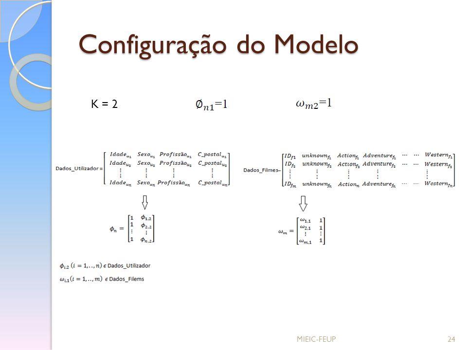 Configuração do Modelo MIEIC-FEUP24 K = 2