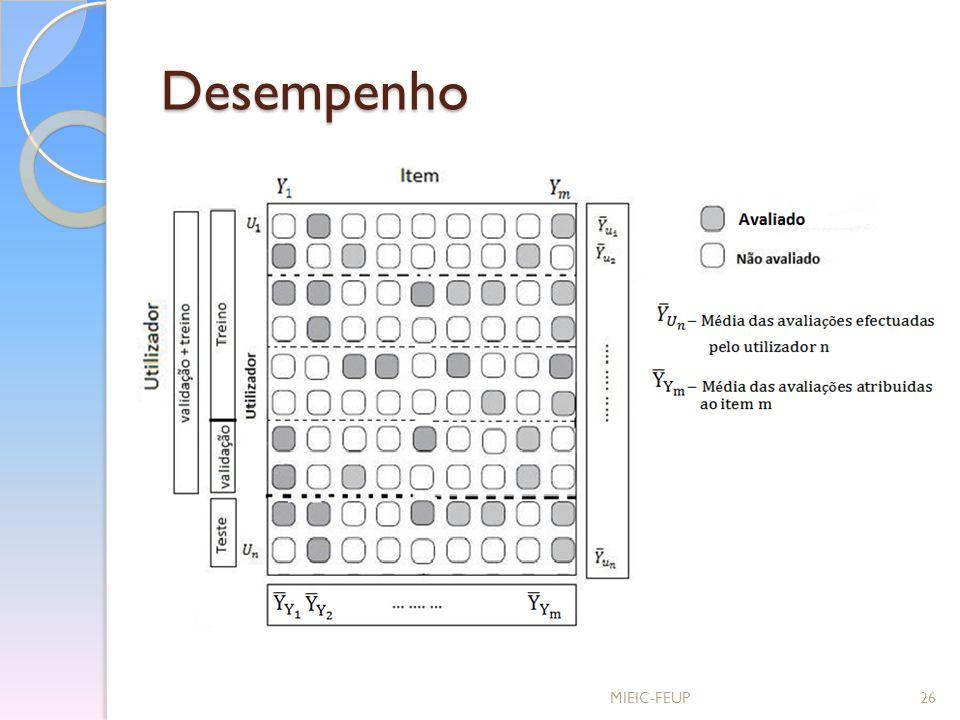 Desempenho MIEIC-FEUP26