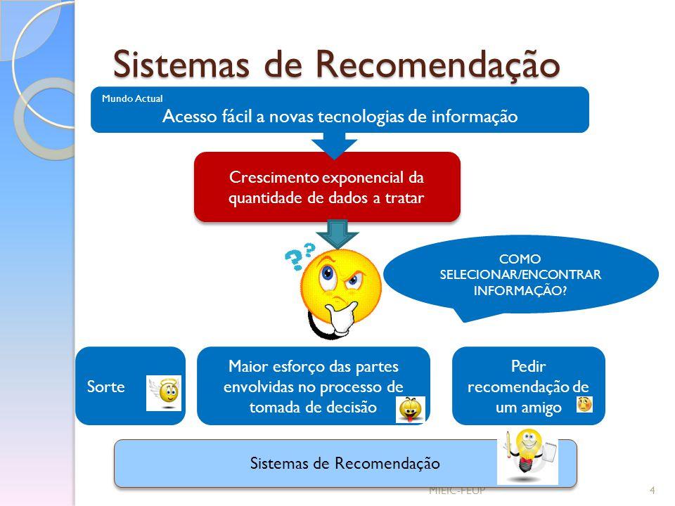 Sistemas de Recomendação MIEIC-FEUP5 São utilizados pelas empresas para gerar recomendações de novos produtos aos clientes.