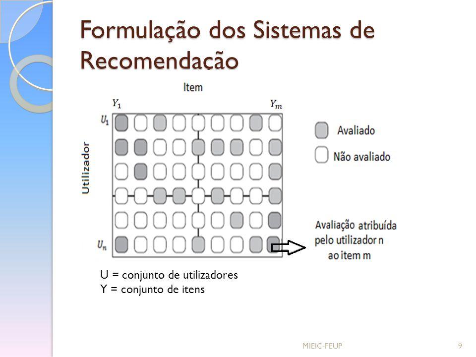 Desempenho MIEIC-FEUP30