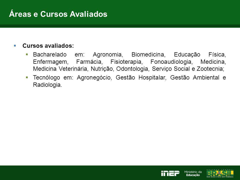 Áreas e Cursos Avaliados  Cursos avaliados:  Bacharelado em: Agronomia, Biomedicina, Educação Física, Enfermagem, Farmácia, Fisioterapia, Fonoaudiol