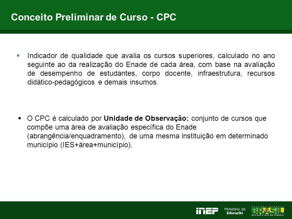 Conceito Preliminar de Curso - CPC  Indicador de qualidade que avalia os cursos superiores, calculado no ano seguinte ao da realização do Enade de ca
