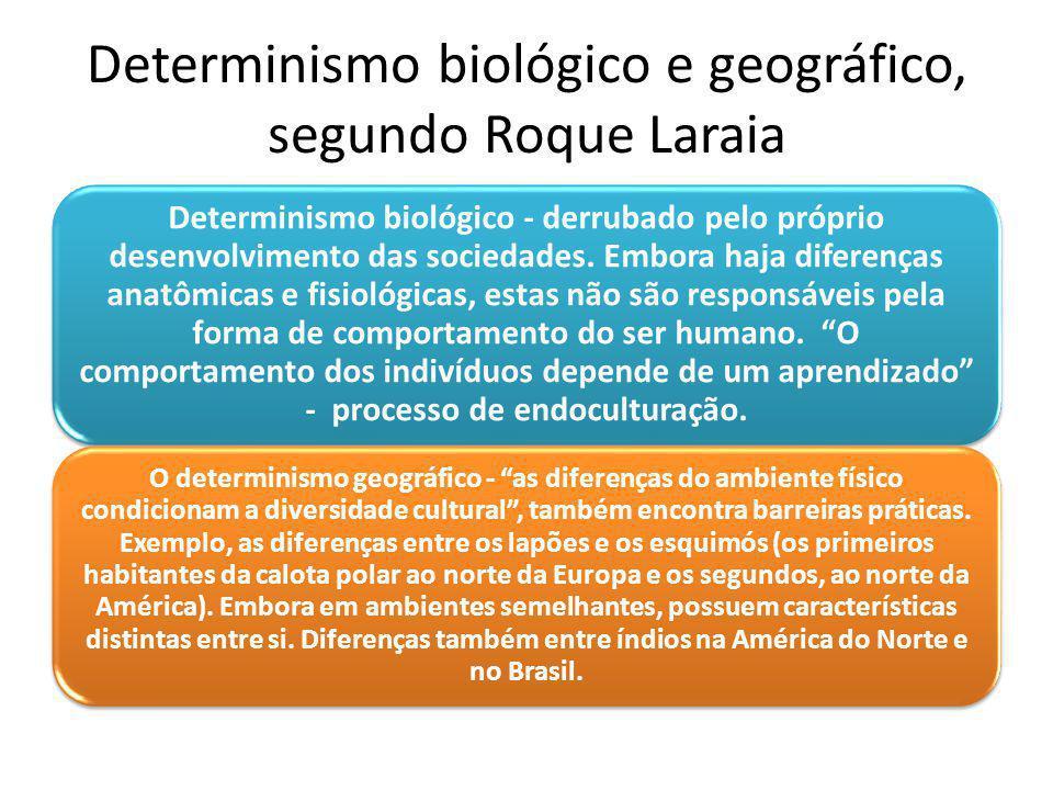 Determinismo biológico e geográfico, segundo Roque Laraia Determinismo biológico - derrubado pelo próprio desenvolvimento das sociedades. Embora haja