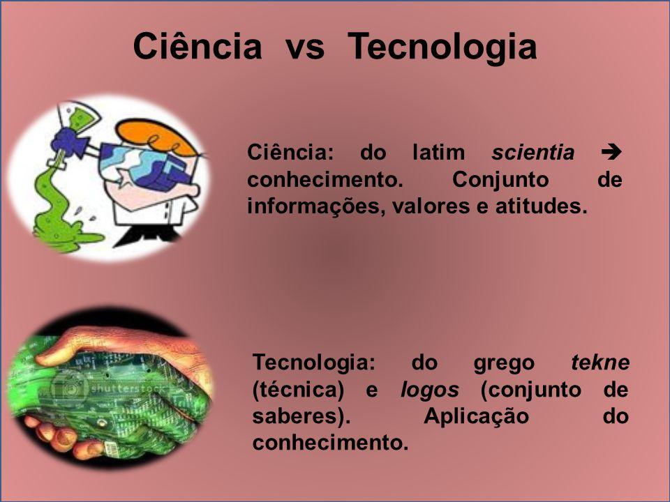 Ciência vs Tecnologia Tecnologia: do grego tekne (técnica) e logos (conjunto de saberes). Aplicação do conhecimento. Ciência: do latim scientia  conh