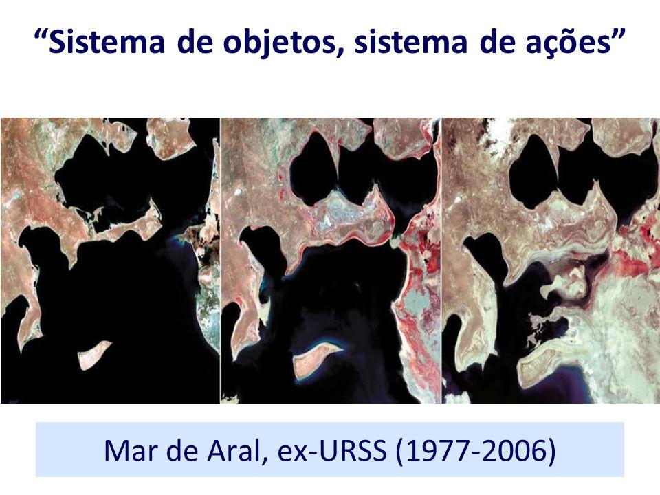 Mar de Aral, ex-URSS (1977-2006) Sistema de objetos, sistema de ações
