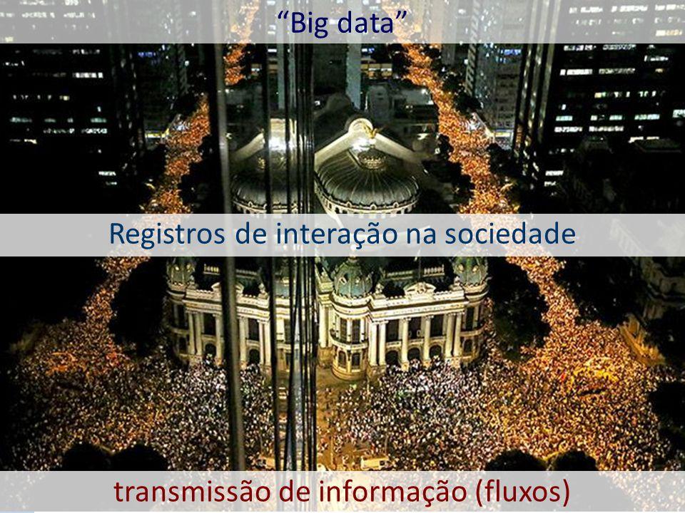 Big data Registros de interação na sociedade transmissão de informação (fluxos)