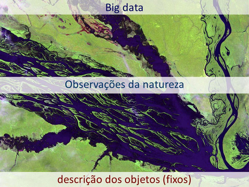 Big data Observações da natureza descrição dos objetos (fixos)