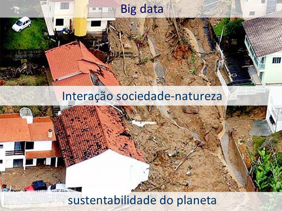 Interação sociedade-natureza Big data sustentabilidade do planeta