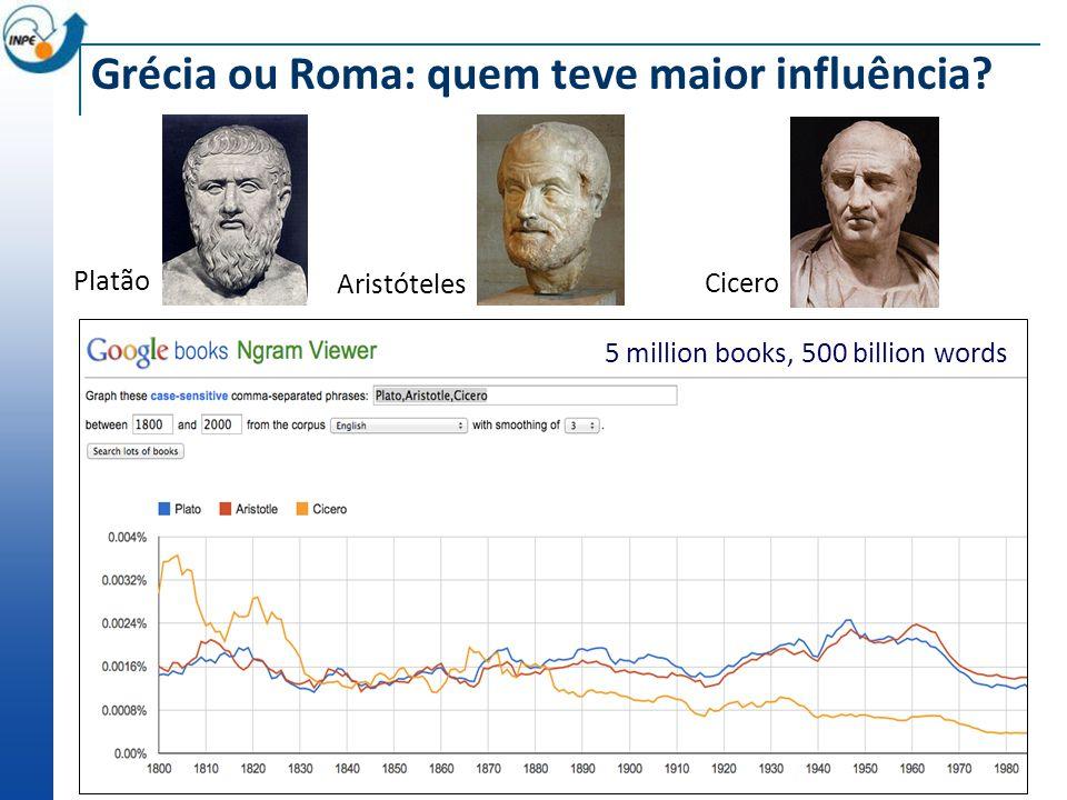 Grécia ou Roma: quem teve maior influência.