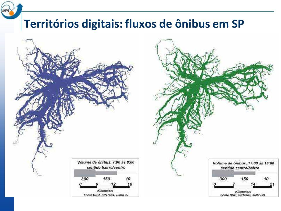 Territórios digitais: fluxos de ônibus em SP