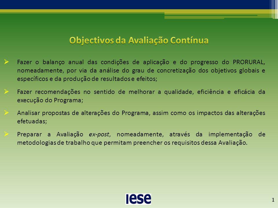  Fazer o balanço anual das condições de aplicação e do progresso do PRORURAL, nomeadamente, por via da análise do grau de concretização dos objetivos