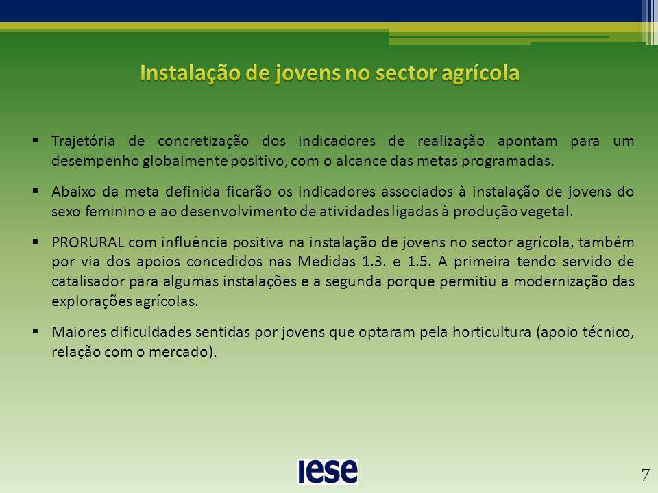  Trajetória de concretização dos indicadores de realização apontam para um desempenho globalmente positivo, com o alcance das metas programadas.